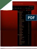 Miami Circle Wine List