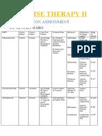 Joint Mobilization Assignment- Apoorv