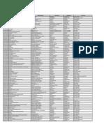 Motos-Listado-de-Concesionarias-Adheridas-a-ACARA-16102018.pdf