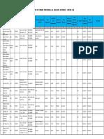 Registrul Naţional Al Furnizorilor de Formare Profesională Al Adulţilor Autorizaţi Iasi