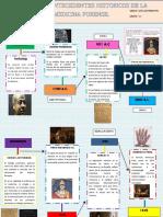 ANTECEDENTES HISTORICOS DE LA MEDICINA FORENSE