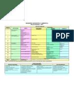 Ingeniería Geográfica y Ambiental - Plan de Estudios