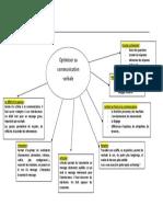 schema-des-elements-de-la-communication-verbale