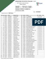 Campionati Italiani Ciclocross 2021 - Under 23 Men