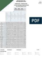 PV Délibération L3_S5_Session 1 GRM