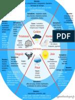 roue-des-émotions-1.pdf