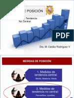 medidas-de-tendencia-NO-central-y-graficos