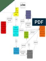 carte conceptuelle chimie K_7.pdf