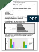 Coursera Analysis.pdf