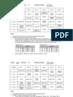GCSS Timetable IR1 and 1R2