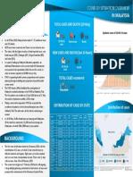 malaysia-situation-report-6 (1)