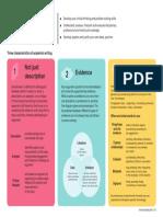 Writing Infographic 2018 IML