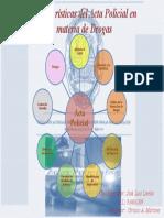 Mapa mental características del Acta Policial (Drogas)