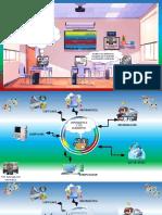 Elementos de la Informática