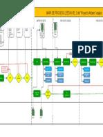 Mapas de proceso LEED