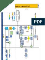 Mapas de proceso MANTENIMIENTO