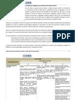 Expectativas_de_logro_CES_2016_1.pdf