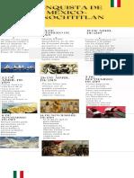 Moderno Día de la Independencia de México Línea del tiempo Infografía
