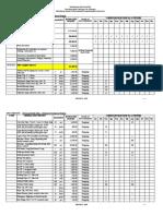2021 PPMP - PROJECTS - NDP Final.xlsx