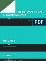UNIDAD 1. INGENIERÍA DE SISTEMAS EN LAS ORGANIZACIONES