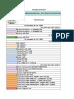 Рекомендации по моделям БП