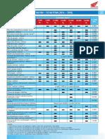 CG-160-FAN-e-TITAN-Tabela-de-Manutenção.pdf