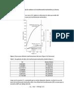 Efecto del porcentaje de carbono en la transformación martensítica y su dureza