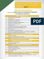 Elaboracion_Estudios_Opinion_Subnacionales_2021