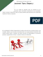 Conflicto Organizacional_ Tipos, Etapas y Ejemplo - Lifeder.pdf