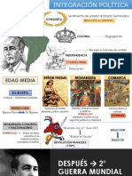 INTEGRACIÓN POLÍTICA según Antenor Orrego