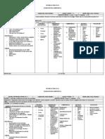 secuencias didacticas ELECTRONICA 2ASEPT