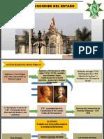 Funciones Del Estado Rebeca Yufra Gutièrrez (2)