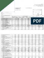 Raportul financiar al Violetei Ivanov (29 septembrie – 2 octombrie 2020)