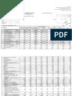 Raportul financiar al Violetei Ivanov (10–16 octombrie 2020)