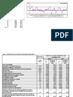 INS - Castig salarial mediu lunar - Noiembrie 2020