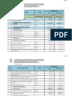 Programa de Inversion Fondo 4 2010