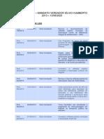 P. DE LEIS 2013-13-08-2020. (1)