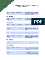 MOÇÕES - PROPOSIÇÕES 2013-13-08-2020.