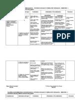 PLANIFICACION BIMESTRAL PRIMERO BASICO     ESTUDIOS SOCIALES Y FORMACION CIUDADANA