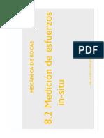 8.2 Medición de esfuerzos_in_situ.pdf