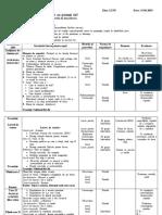 planificare zilnica - meseriile