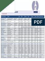 La liste des centres de vaccination en Haute-Garonne