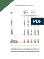 Demonstrating Repeatable Sales Model
