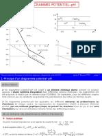 Potentiel-pH.pdf
