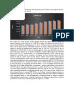 Comercio en las regiones de Puno y Cajamarca de los años 2008 al 2015..docx