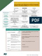 les-différents-supports-de-normalisation.pdf