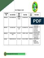 8. Private Health Facilities.docx