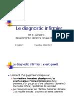 Le diagnostic IDE