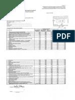 Raportul financiar al lui Octavian Țîcu (5–11 septembrie 2020)