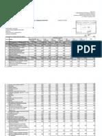 Raportul financiar al lui Octavian Țîcu (9–13 octombrie 2020)